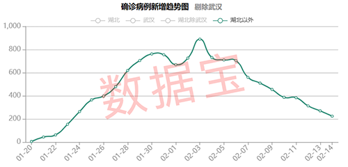 信阳gdp与驻马店gdp比较_河南信阳GDP加上驻马店,与湖北省各城市相比,可排名多少