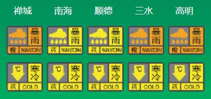 暴雨+寒潮,今日降温8-10℃!雨中他们坚守一线