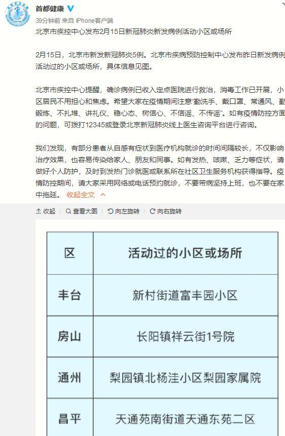 1美元图片北京2月15日新发病例活动过的小区或场