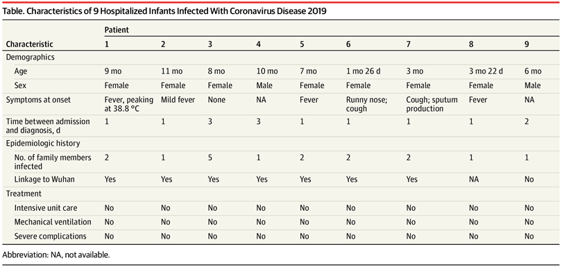 婴儿对新冠肺炎无特殊抵抗力,女婴易感?女婴儿更易患什么病?