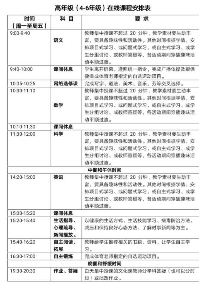 人大代表建议深圳延迟开学期间家长带薪看娃,你咋看?