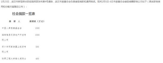 """山川异域、风月同天 外企增援中国战""""疫"""""""