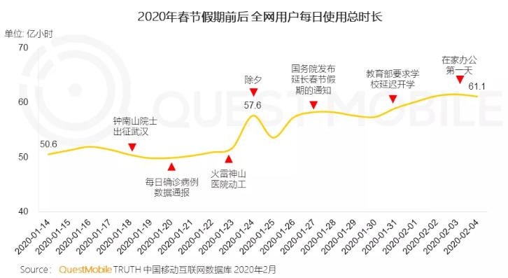 """中国手机品牌如何应对疫情""""黑天鹅""""?"""