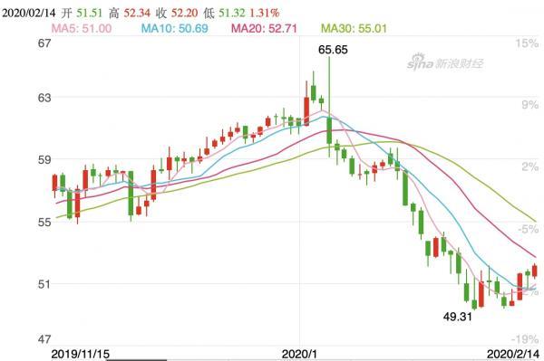吴靖:疫情之后经济恢复也许比SARS当年更快,市场预期共识已经出现拐点