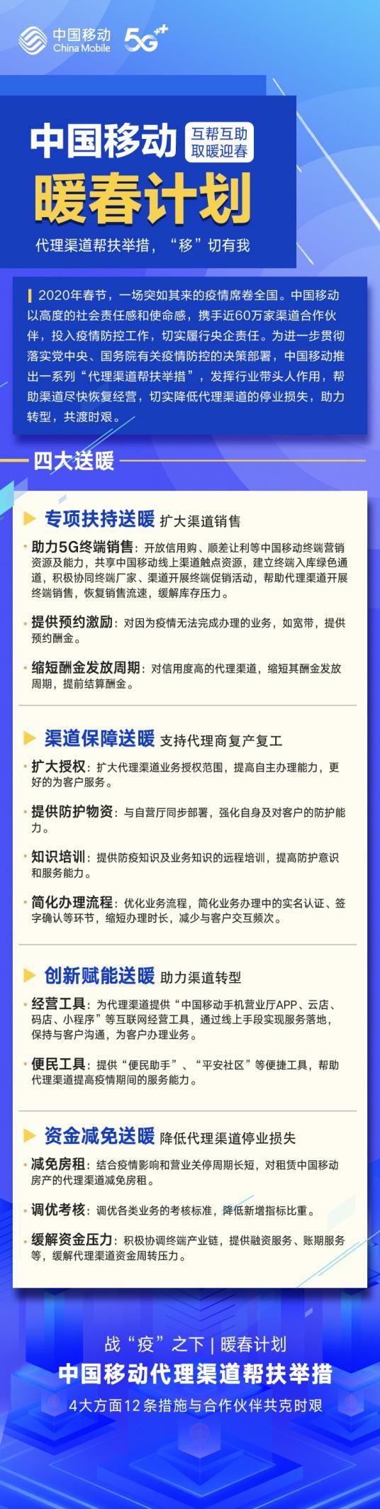 """中国移动发布""""暖春计划""""推出12条帮扶措施助力合作伙伴战疫!"""