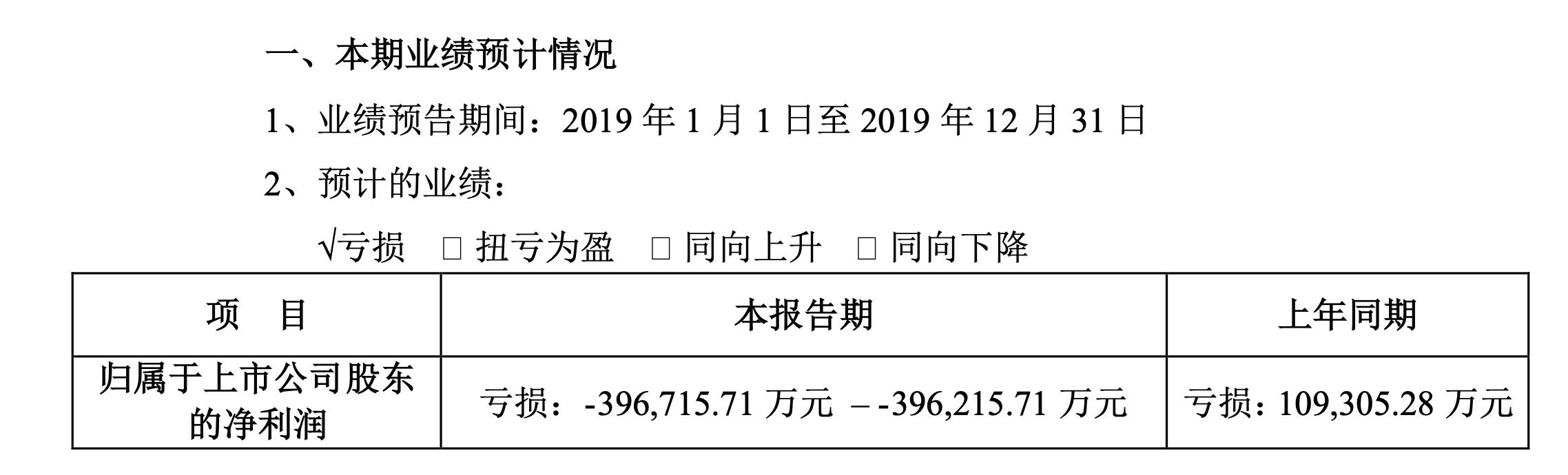 华谊兄弟去年获8193万政府补助,此前10亿元所购冯小刚公司将继续计提商誉减值