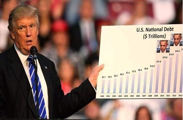 美国欠外债多达20万亿,打又打不过,不还钱会怎么样?
