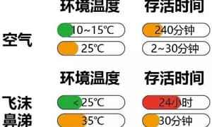 日本的新冠病毒公众防疫指南,简单明了!