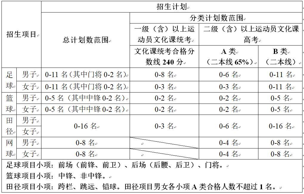 http://www.cqsybj.com/chongqingjingji/99340.html