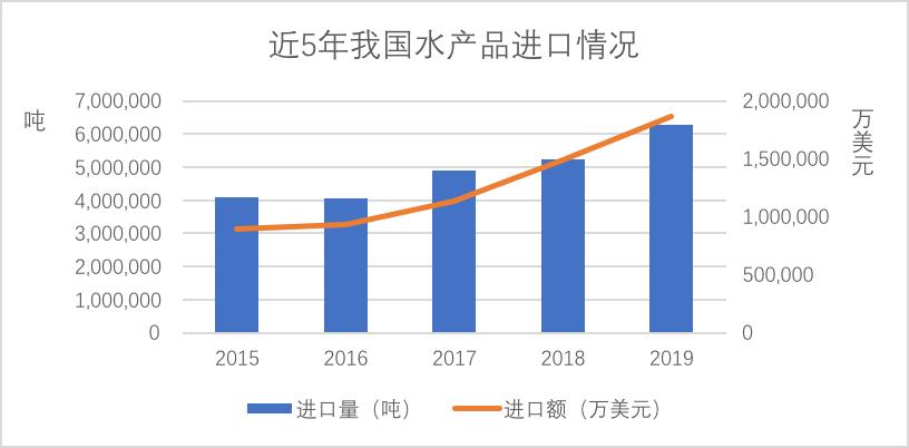 2019东盟经济总量_东盟十国经济高清地图