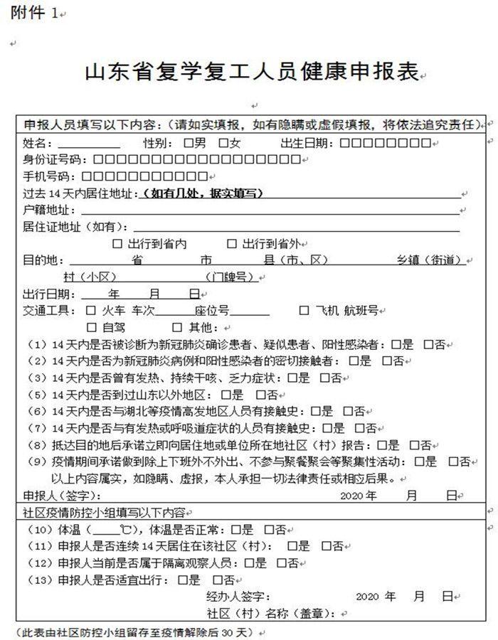 直接复工现场 潍坊6大税收优惠政策助力企业共渡难关 滚动报道