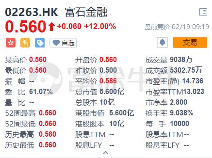 新股首日|富石金融高开12%,报0.56港元