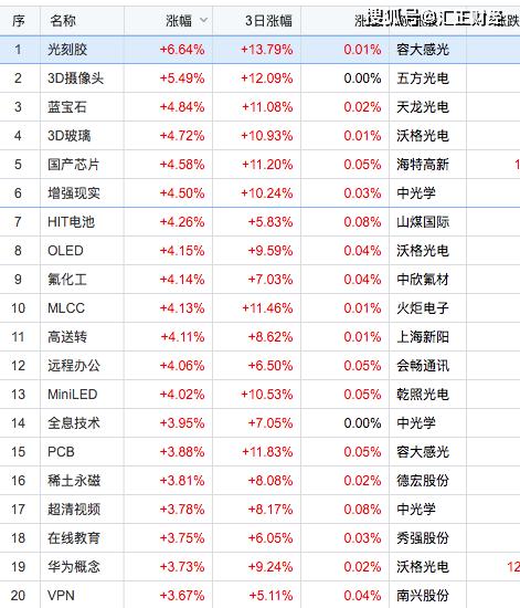 【上海汇正财经】10倍牛股再现,明日该如何操作?