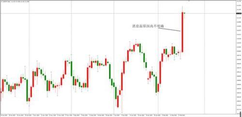 ATFX:日元无故剧烈贬值 欧元带动英镑大幅下跌_英国新闻_英国中文网