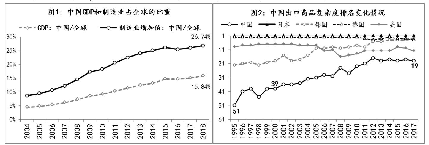 中国加快金融开放节奏,缓解疫情对全球供应链的冲击