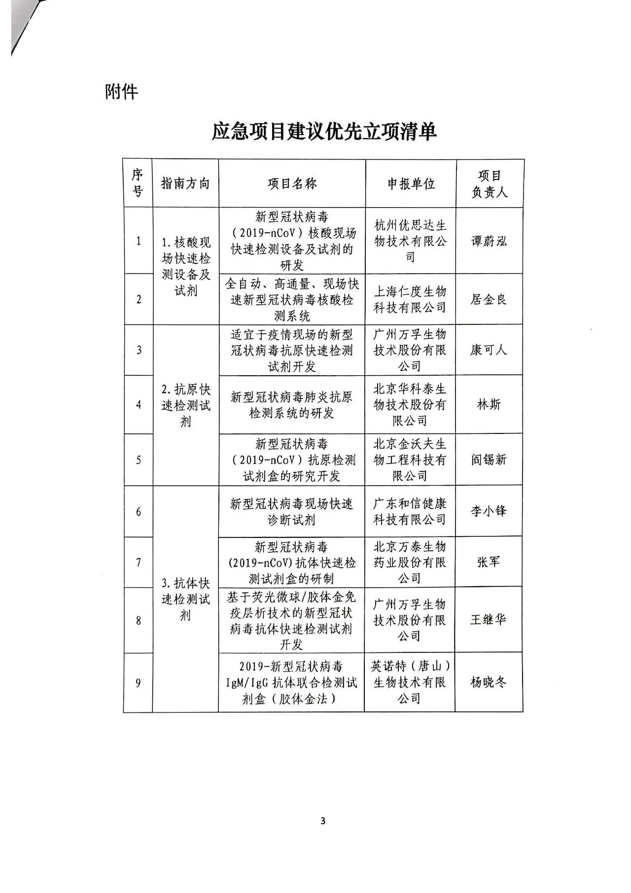 原创最新进展 9个新冠病毒快检产品被推荐进入药监局应急审批通道!