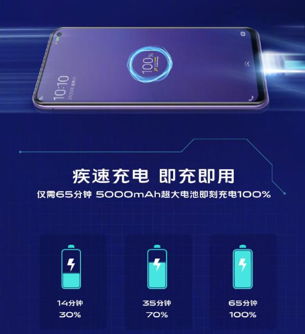 vivo Z6搭载5000mAh大电池