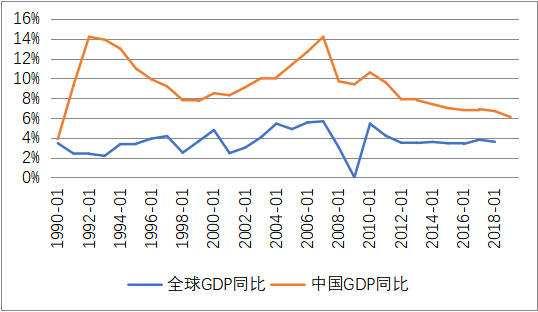 徐州年GDP经济总量_徐州2009年gdp
