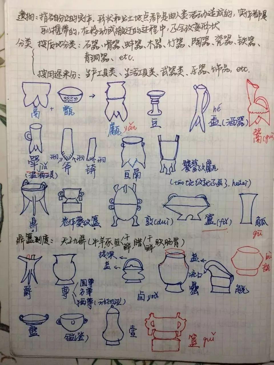 考古的十大用途