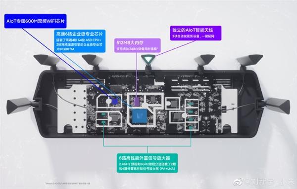 拆机:小米首款WiFi 6路由为什么这么大