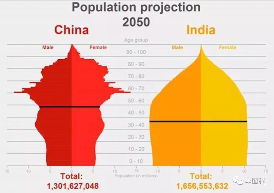 法国和印度经济总量怎么差不多_印度经济产业结构