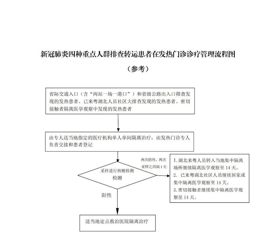 【官方】超!流程防控108个院感发布权威指上海前明建筑设计v官方有限公司怎么样图片