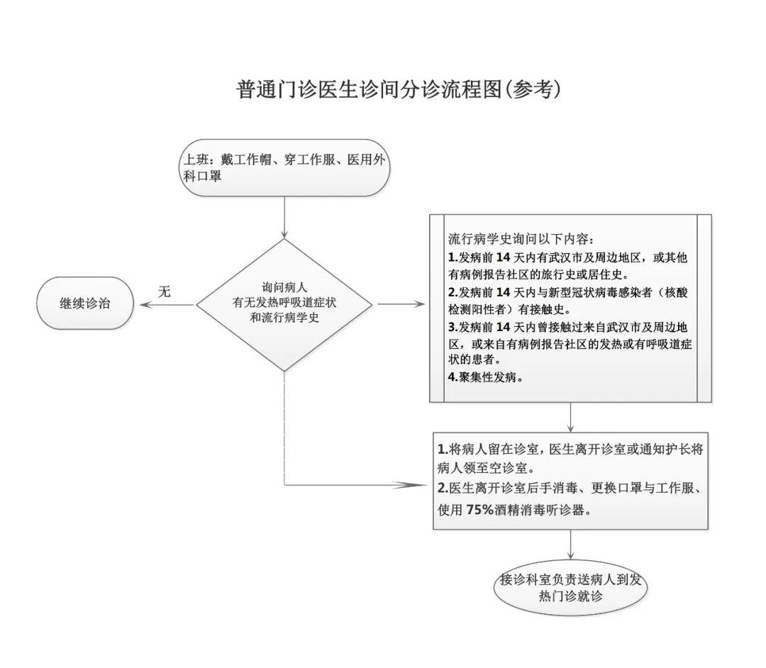 【官方】超!权威发布108个院感防控涵义指南昌大学标志设计流程图片