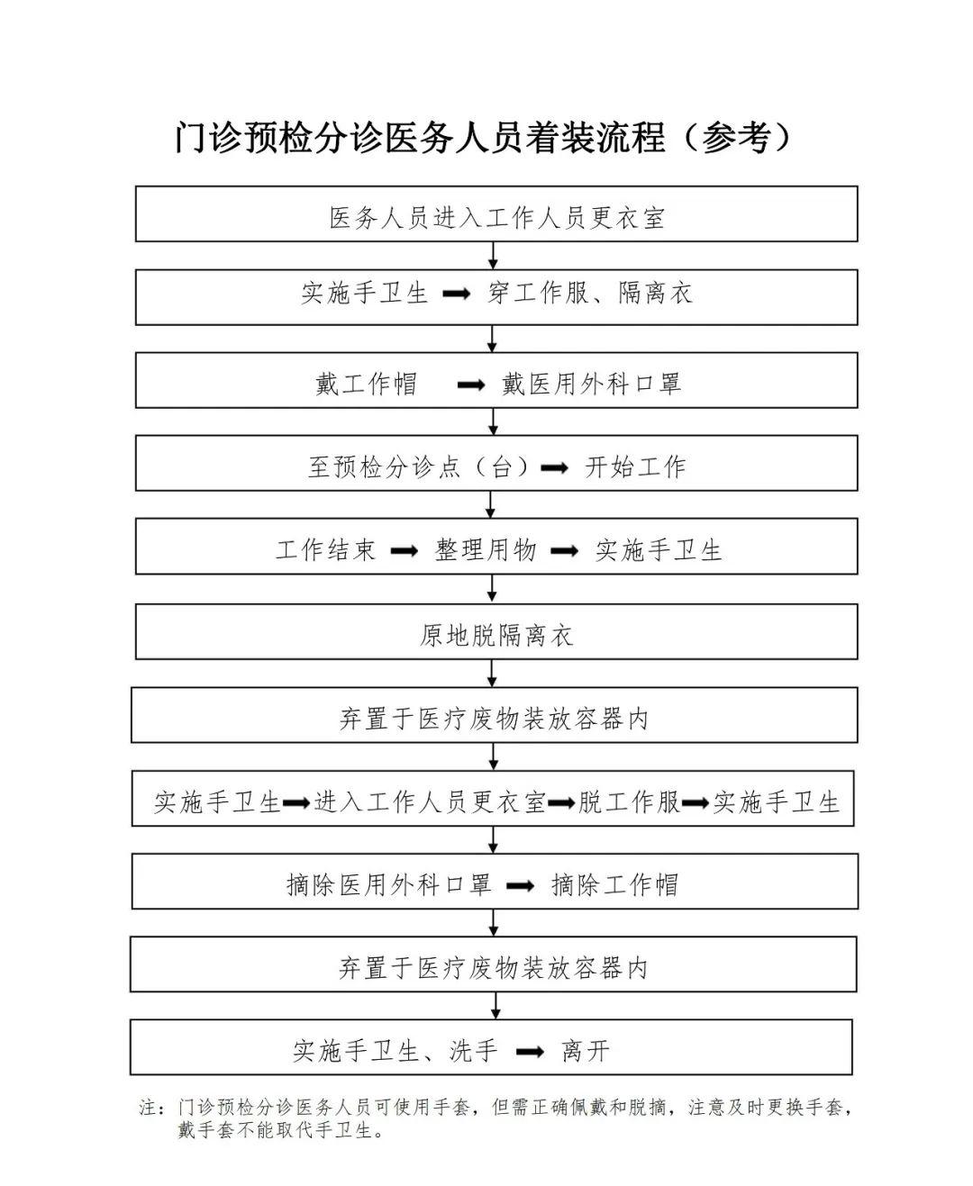 【公司】超!官方防控108个院感发布权威指浙江古建筑设计院流程图片