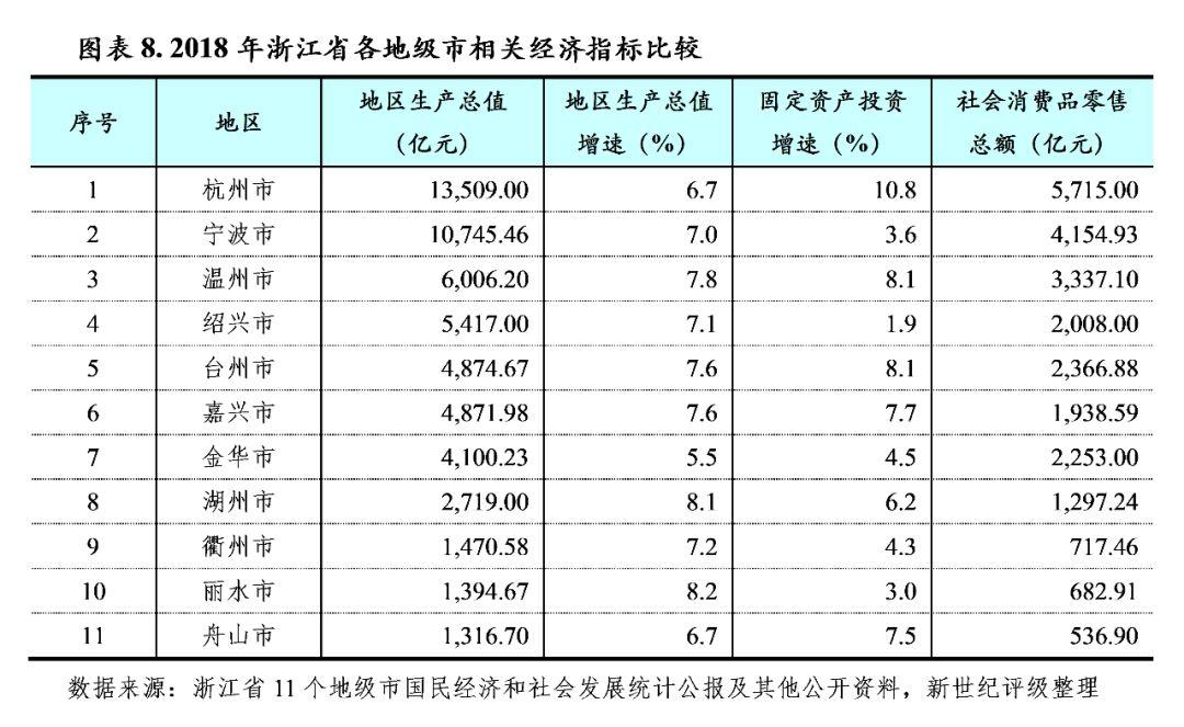 2018年第二季度杭州的经济总量_经济总量全球第二图片