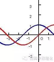 求和函数公式