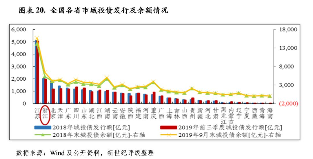 莱芜与章丘gdp财政税收_居民收入增幅比起GDP和财政收入太低