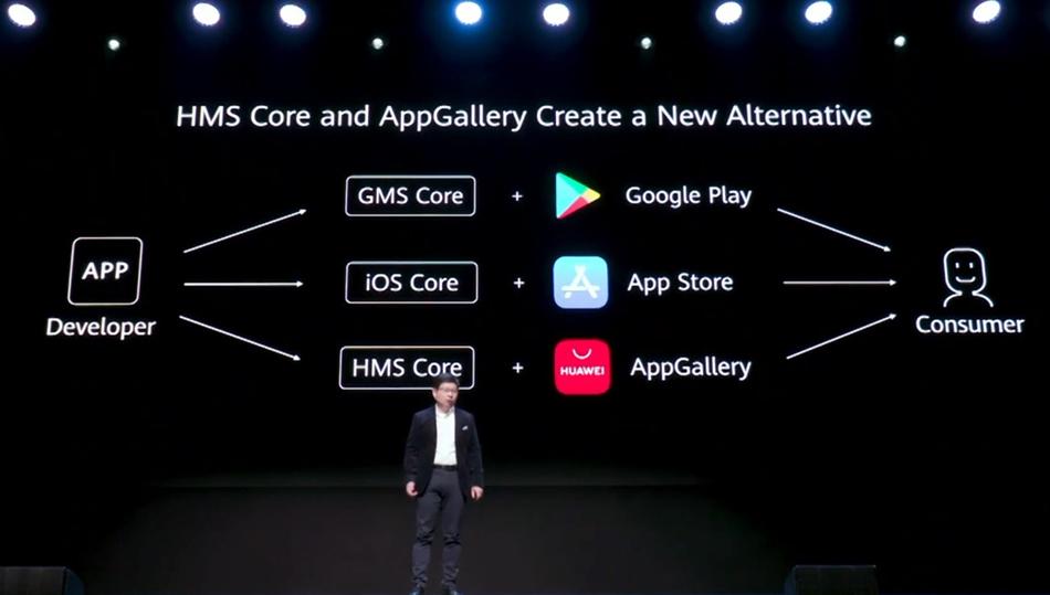 华为正式推出终端云服务HMS:苹果谷歌外给开发者更多