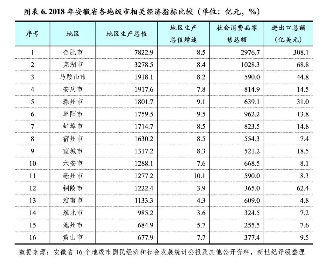 2017年凤阳县经济总量_1998年凤阳县图片
