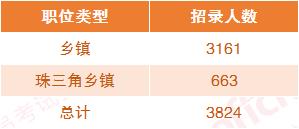 http://www.880759.com/zhanjiangxinwen/17346.html