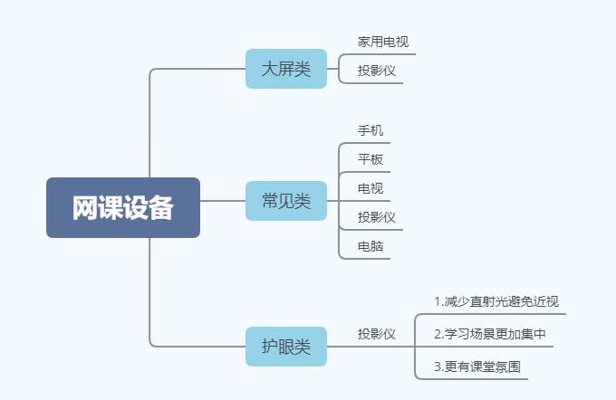 http://www.umeiwen.com/zhichang/1600476.html
