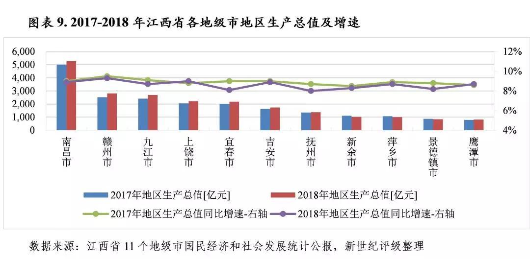 陕西工业经济总量排名_陕西富平经济图片
