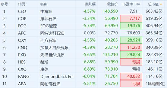 疫情扩散忧虑引发资本全球市场巨震,美欧股市大跌超4%,航空能源汽车股全线大跌!