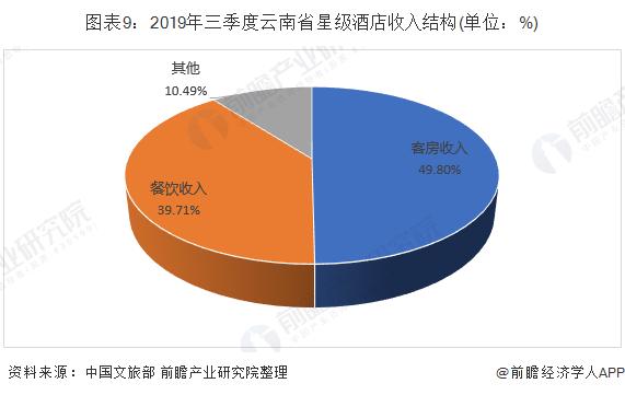法国旅游业收入占gdp_最受游客喜爱国家 中国第四 增速第一,被认为是头号人物