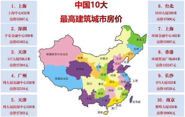 中国5类城市房价榜单!西藏房价是多少?适宜养老城市是谁?