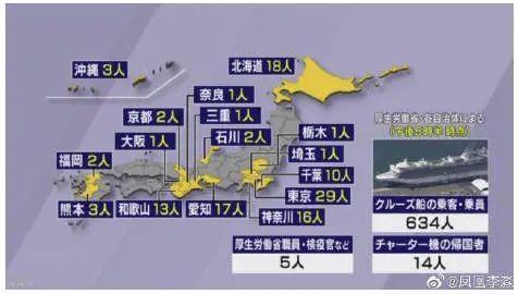 """日本疫情加剧后 国内产业链的""""最大风险清单"""""""