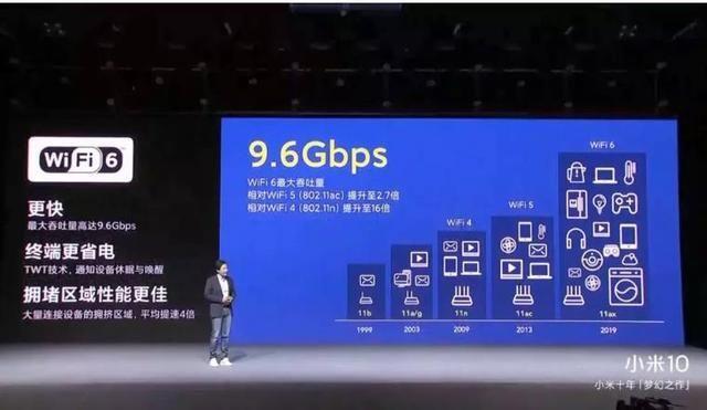 雷军嘲笑华为不支持WiFi6,华为亮出自研技术,iPhone 12有新招