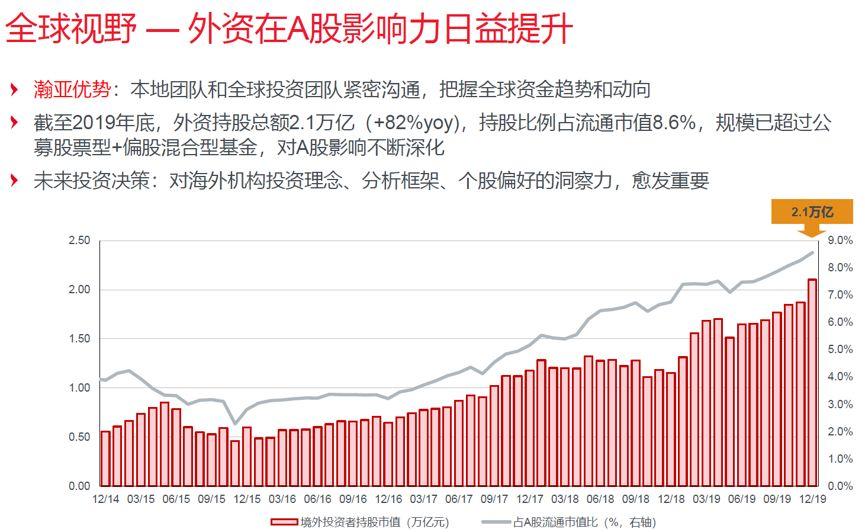 瀚亚投资齐晧:敏锐开放,享受投资的快乐