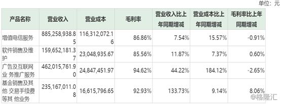 同花顺(300033.SZ):2019年净利增逾4成,流量变现能力获得提升