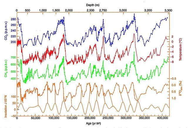 北极出问题了?科学家检测到北极甲烷释放量加倍增加,人类将再次面临考验