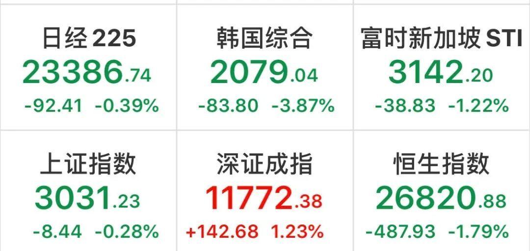如果美股开始暴跌 昨夜全球揪心!美股、欧股暴跌,道指狂跌千点,恐慌指数飙升!