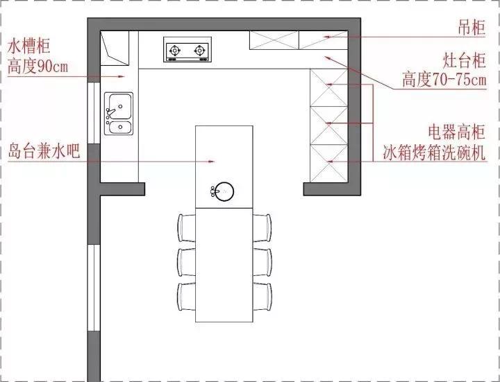 厨房平面设计图怎么画