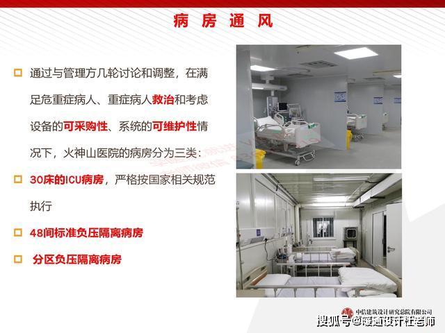 隔离病房设计图