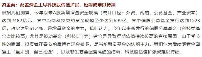 """深V反转、多空火拼1.4万亿!四大头部券商已""""看空"""" 一年前唱空牛股带崩大盘"""