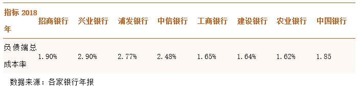 低估值、高股息,是中国人寿举牌农业银行的理由?
