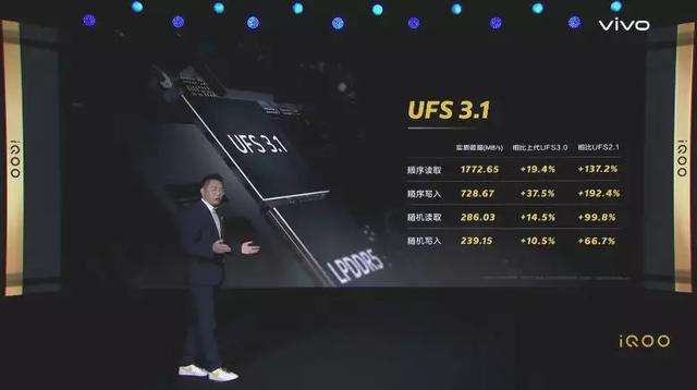 首发UFS3.1,比小米10便宜的骁龙865旗舰来了!